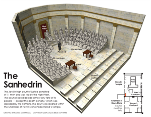 http://www.thesanhedrin.org/en/index.php?title=The_Re-established_Jewish_Sanhedrin