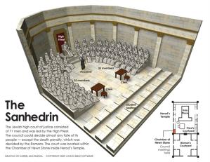 http://www.thesanhedrin.org/en/index.php?title=The_Re-established_Jewish_Sanhedrin