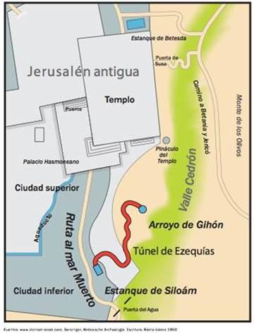 plano tunel de Ezequías