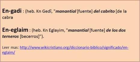 Wikicristiano