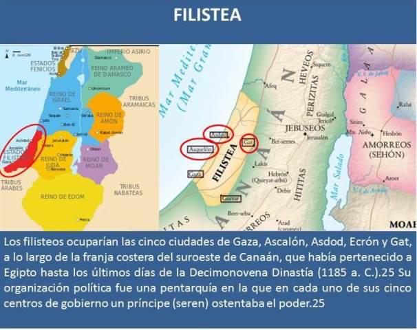filistea