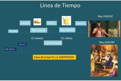 presentacion-joacaz-joacim