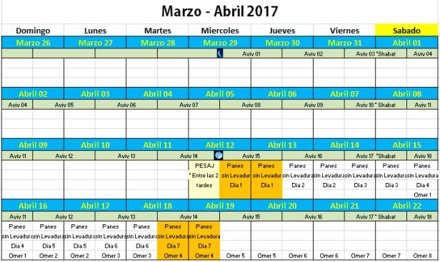 Calendario Pesaj 2017.jpg