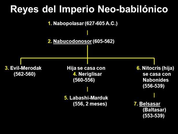 ReyesdelImperioNeo-babilC3B3nico