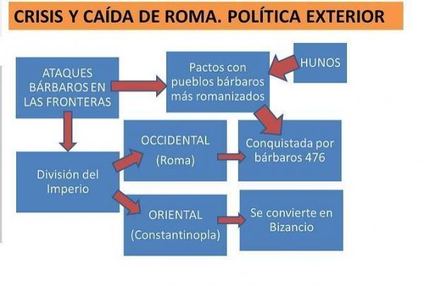 causas_de_la_caida_del_imperio_romano_resumen_1744_2_600